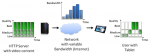 Open Source Column: Dynamic Adaptive Streaming over HTTP Toolset